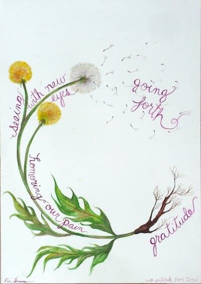 dandelionspiral