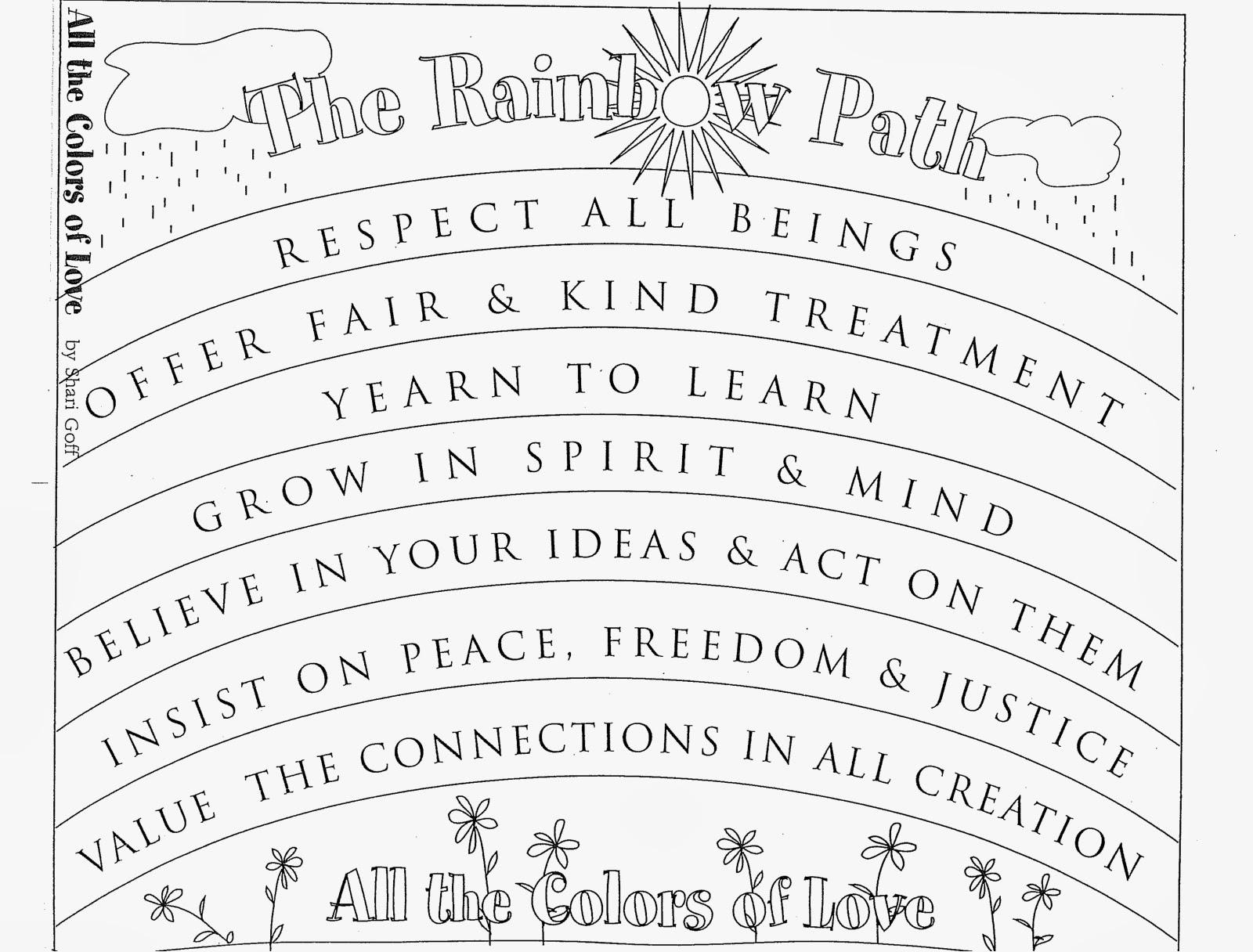 Seven Principles in Parable amp True
